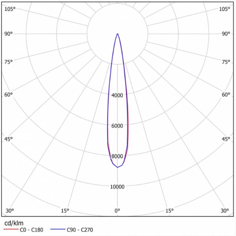 Светильник FWL 14-28